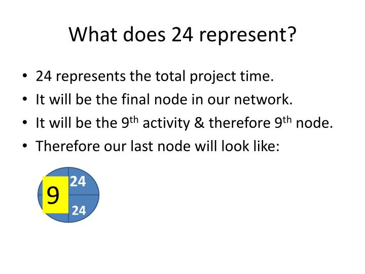 What does 24 represent?