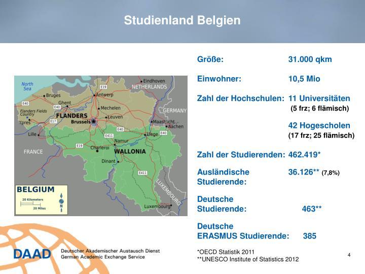 Studienland Belgien