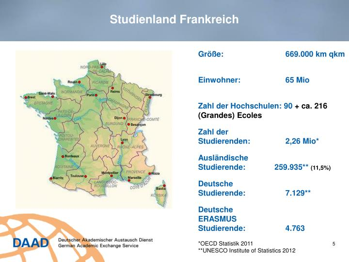 Studienland Frankreich