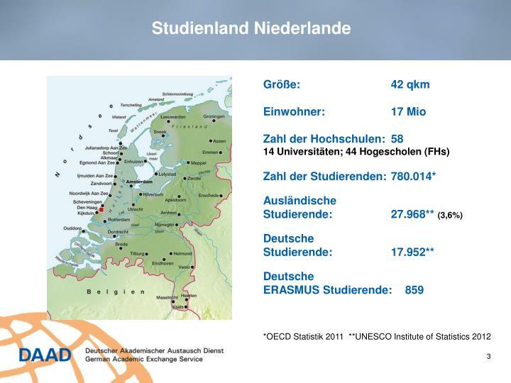Studienland Niederlande