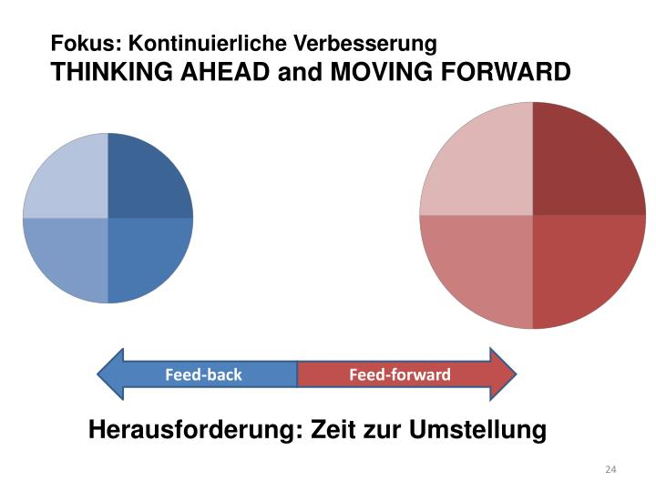 Fokus: Kontinuierliche Verbesserung