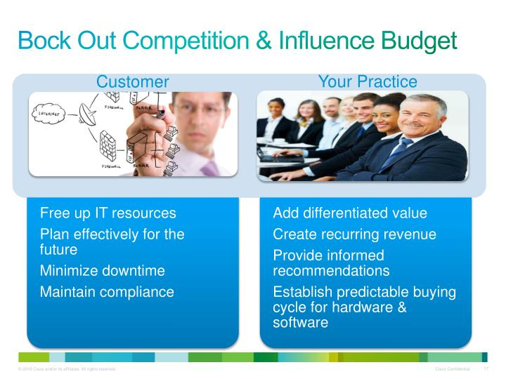 Bock Out Competition & Influence Budget