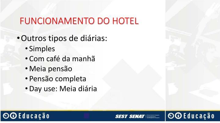 FUNCIONAMENTO DO HOTEL