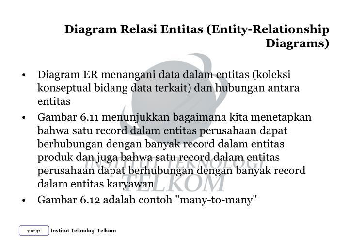 Diagram Relasi Entitas (
