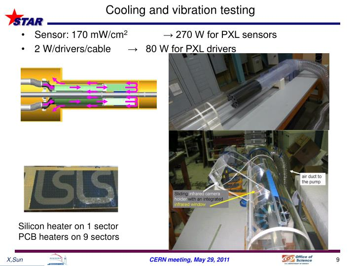 Cooling and vibration testing