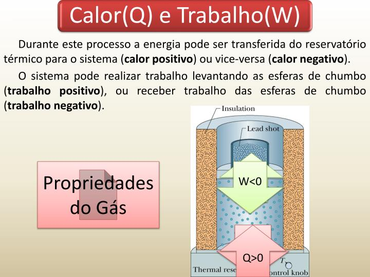 Durante este processo a energia pode ser transferida do reservatrio trmico para o sistema (