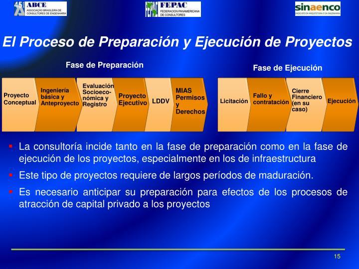 El Proceso de Preparación y Ejecución de