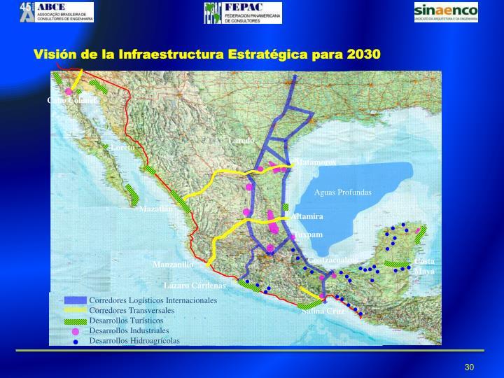Visión de la Infraestructura Estratégica para 2030