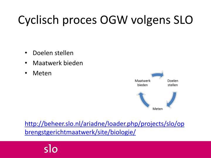 Cyclisch proces OGW volgens SLO