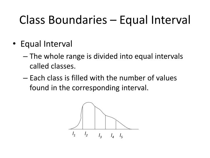 Class Boundaries – Equal Interval