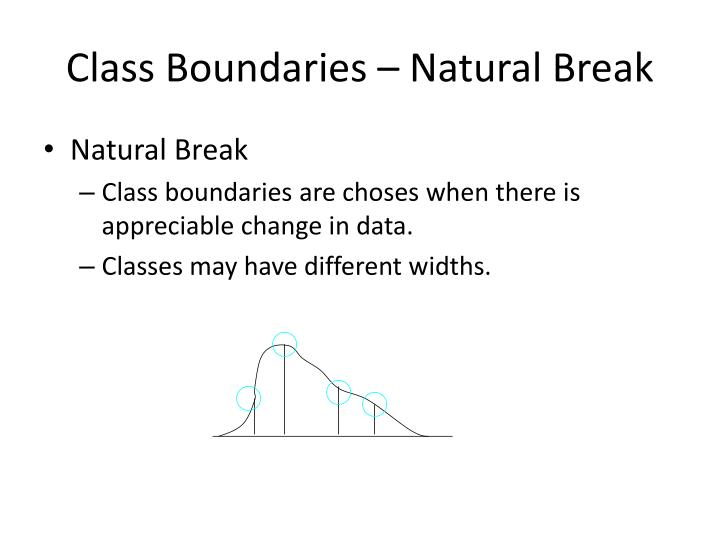 Class Boundaries – Natural Break