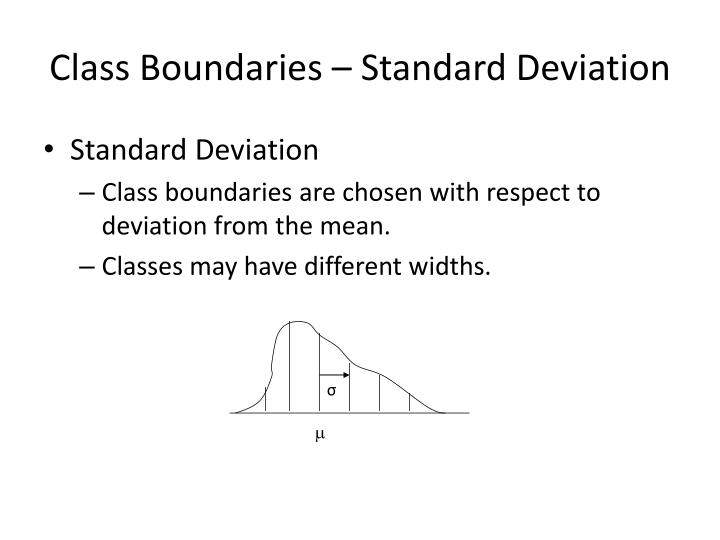 Class Boundaries – Standard Deviation