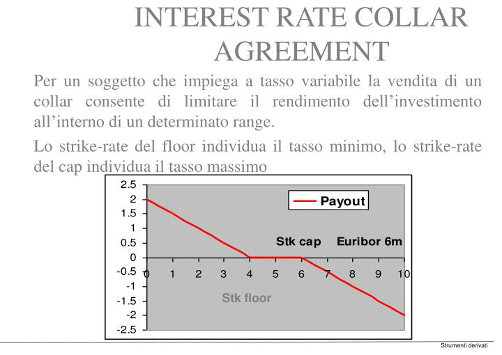 INTEREST RATE COLLAR AGREEMENT