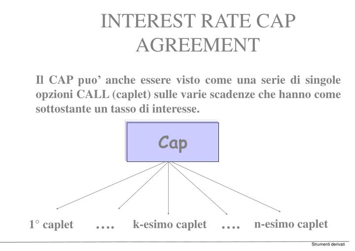 INTEREST RATE CAP AGREEMENT