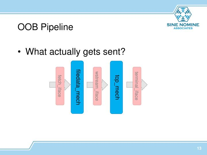 OOB Pipeline