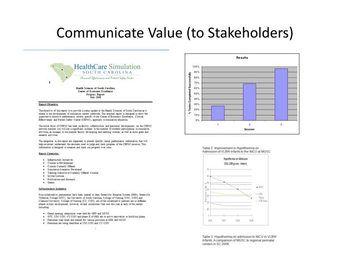 Communicate Value (to Stakeholders)