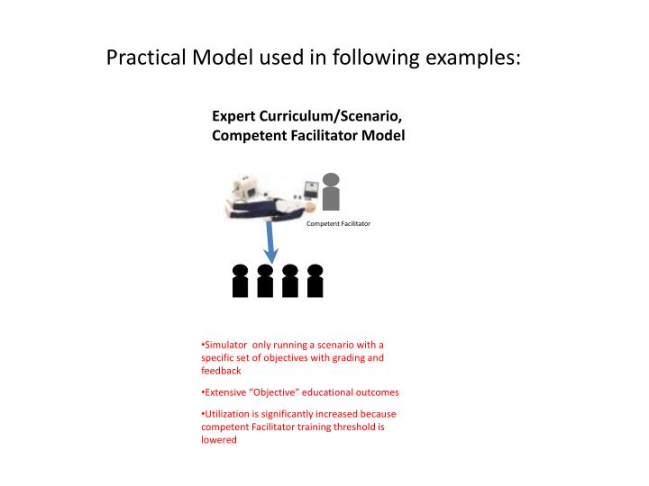 Practical Model used in following examples: