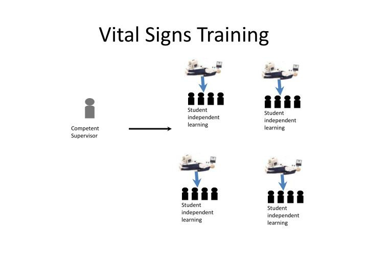 Vital Signs Training