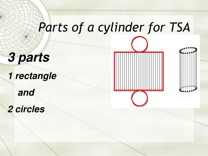 Parts of a cylinder for TSA