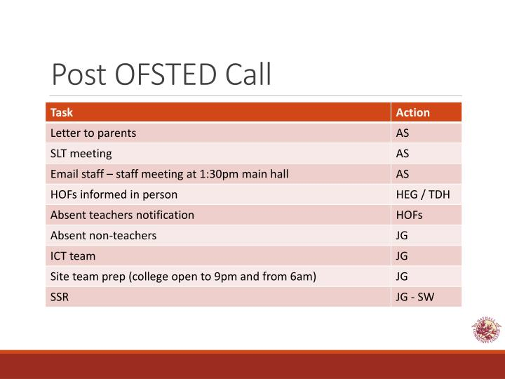 Post OFSTED Call