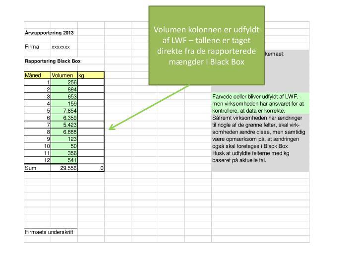 Volumen kolonnen er udfyldt af LWF – tallene er taget direkte fra de rapporterede mængder i Black Box