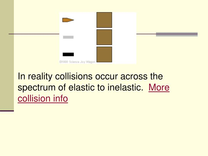 In reality collisions occur across the spectrum of elastic to inelastic.