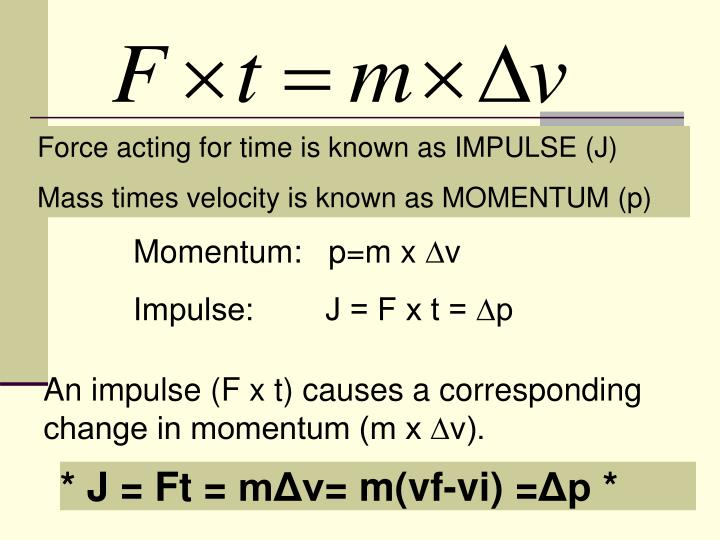 Force acting for time is known as IMPULSE (J)