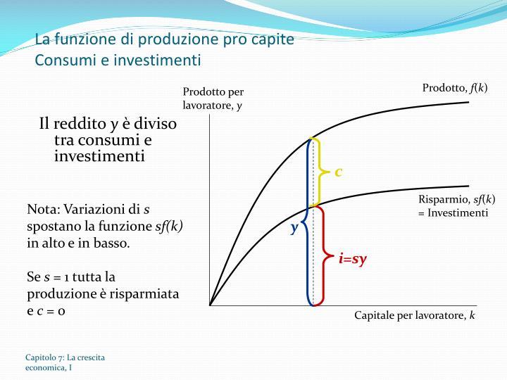 La funzione di produzione pro capite