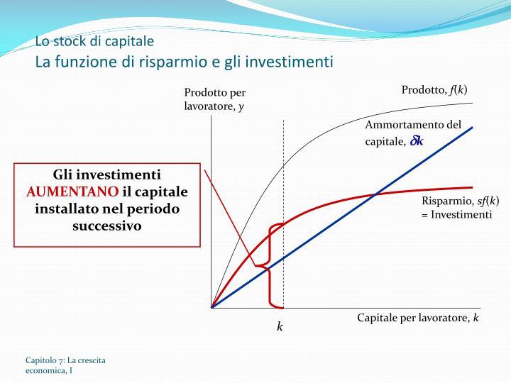 Lo stock di capitale