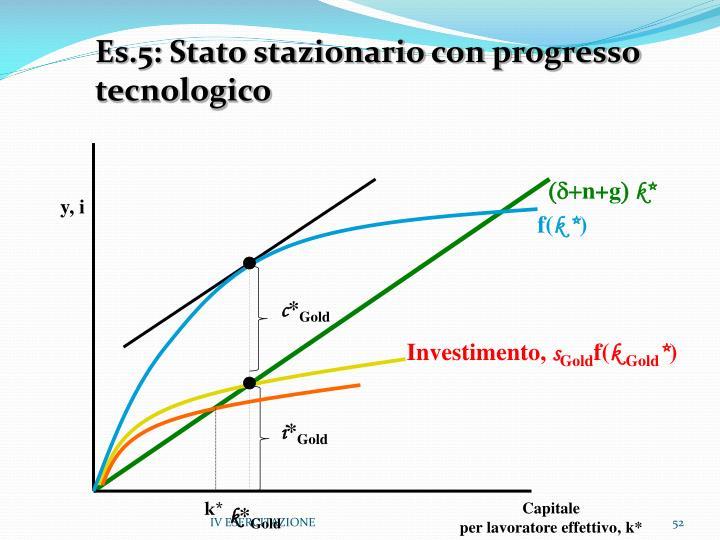 Es.5: Stato stazionario con progresso tecnologico