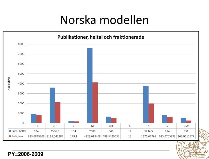 Norska modellen