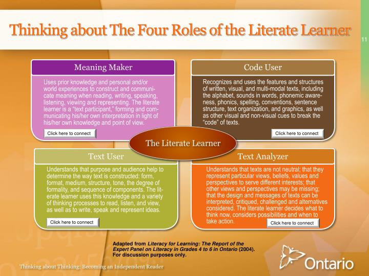 Thinking about The Four Roles of the Literate