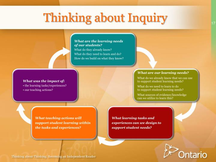 Thinking about Inquiry