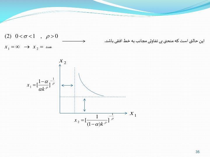 این حالتی است که منحنی بی تفاوتی مجانب به خط افقی باشد.