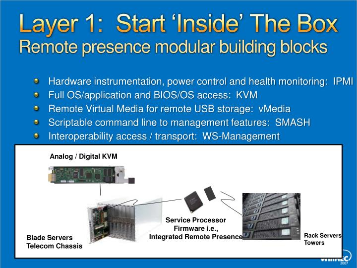 Hardware instrumentation, power control and health monitoring:  IPMI