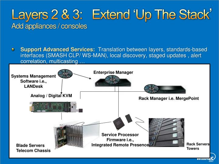 Layers 2 & 3:   Extend 'Up The Stack