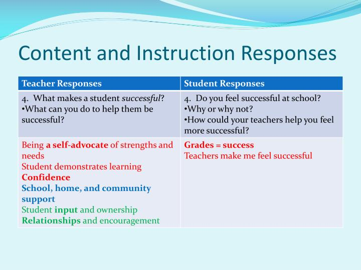 Content and Instruction Responses
