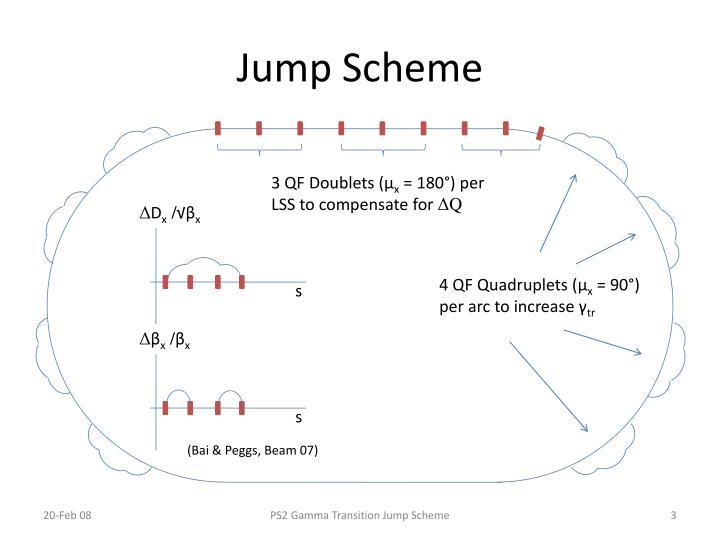Jump Scheme