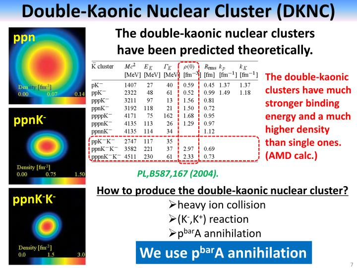 Double-Kaonic Nuclear Cluster (DKNC)