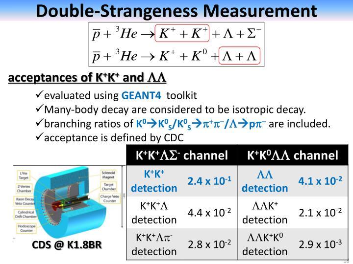 Double-Strangeness Measurement