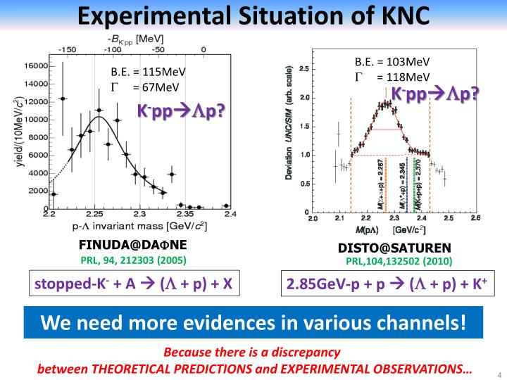 Experimental Situation of KNC
