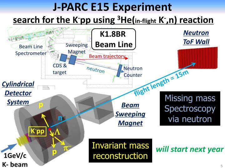 J-PARC E15 Experiment