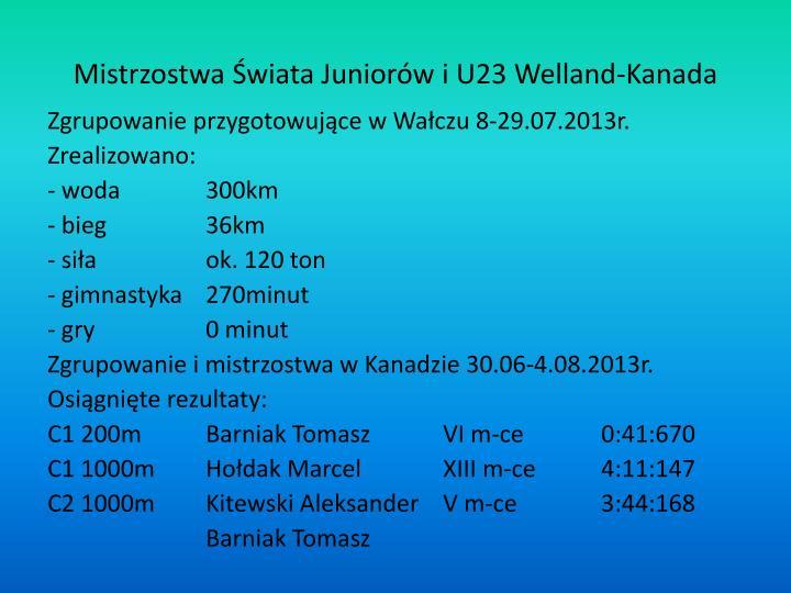 Mistrzostwa Świata Juniorów i U23 Welland-Kanada