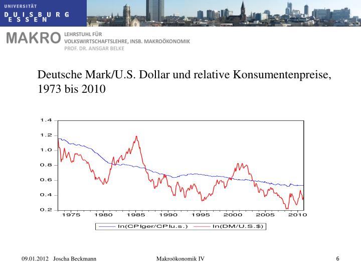 Deutsche Mark/U.S. Dollar und relative