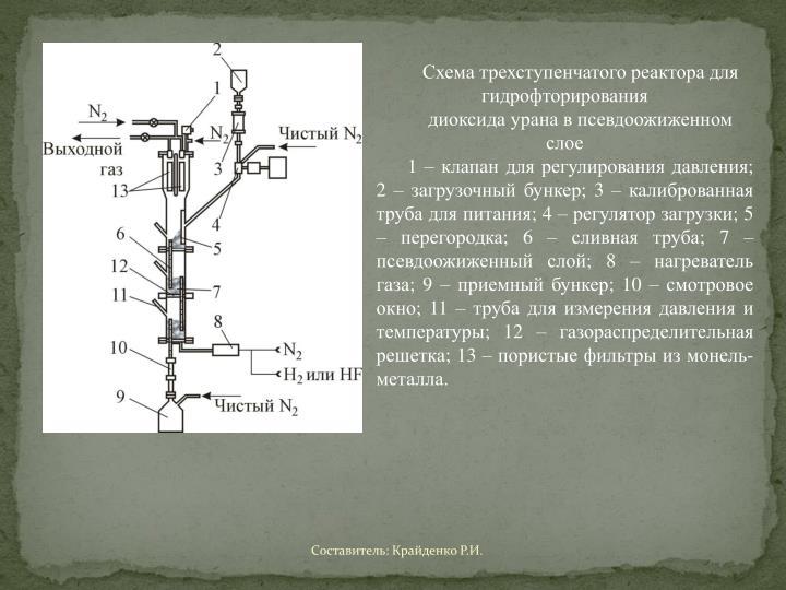Схема трехступенчатого реактора для