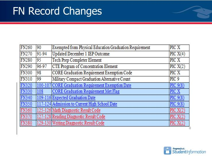 FN Record Changes