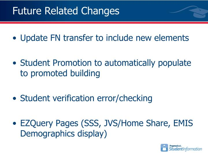 Future Related Changes