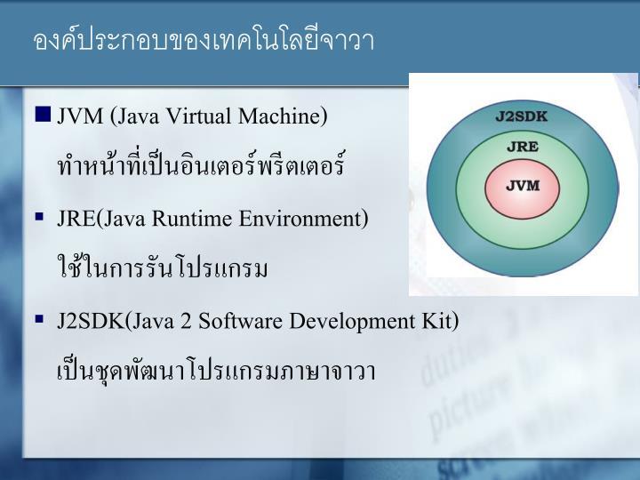 องค์ประกอบของเทคโนโลยีจาวา