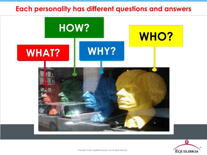 Each personality has different questions and answers