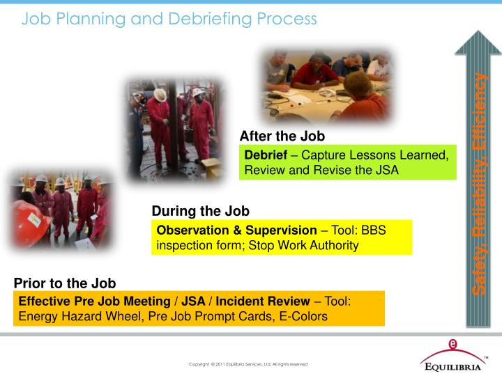 Job Planning and Debriefing Process